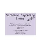 Sentence Diagraming Simple Notes