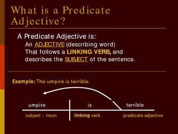Sentence Diagraming and Parts of speech