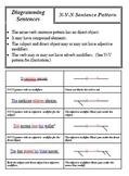 Sentence Diagramming Cheat Sheets