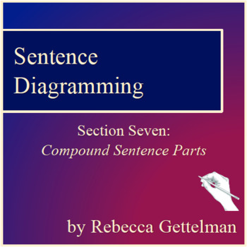 Sentence Diagramming Made Simple Compound Sentence Parts By Rebecca