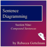 Sentence Diagramming Made Simple: Compound Sentences