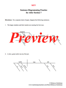 Sentence Diagramming Made Simple: Midpoint Review Worksheet