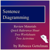 Sentence Diagramming Made Simple: Review Materials