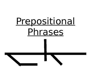 Sentence Diagramming Posters
