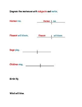 Sentence Diagramming Practice