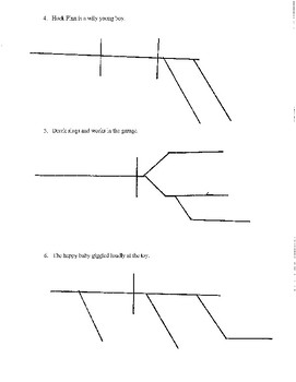 Sentence Diagramming Sheet