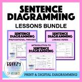 PRINT Sentence Diagramming Unit + Prepositional Phrases Di