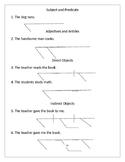 Sentence Diagramming Worksheet Bundle