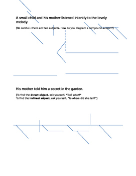 Sentence Diagramming with Direct Objects and Indirect Objects