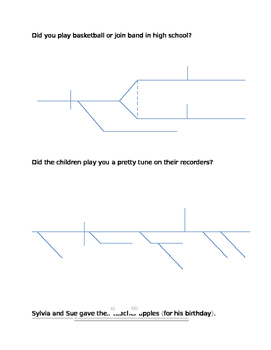 Sentence diagramming with direct objects and indirect objects by kw sentence diagramming with direct objects and indirect objects ccuart Image collections