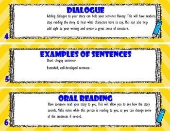 [Sentence Fluency] 6 Traits of Writing Rubric Fan- Reference Tool