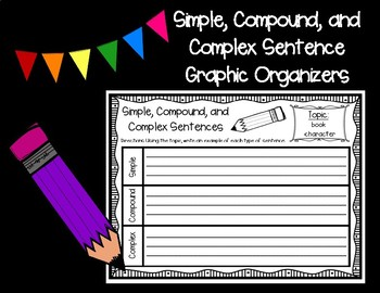 Sentence Frame Graphic Organizers for Simple, Compound, and Complex Sentences