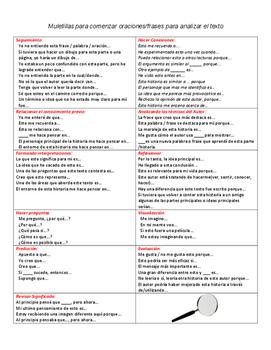 Sentence Frames/Muletillas para comenzar oraciones