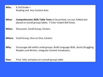 Sentence Frames Teacher Task Cards + Table Tents Reading Strategies  BUNDLE