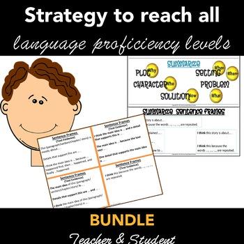 READING STRATEGY: Sentence Frames Teacher Task Cards + Table Tents BUNDLE