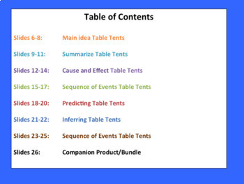 Sentence Frames Reading Strategies TABLE TENTS