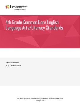 Sentence Frames, Vocabulary, and More for 4th ELA Reading: Literature Standards