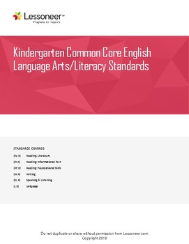 Sentence Frames, Vocabulary, and More for Grade K ELA - All Standards