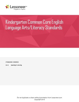 Sentence Frames, Vocab & More for Grade K ELA Speaking & Listening Standards
