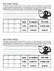 Sentence Ninja: 150 Language-Building Games