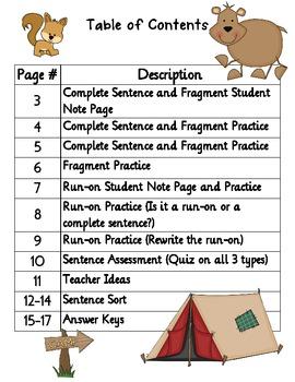 Sentence Pack Common Core Aligned Sentences, Fragments, and Run-on Sentences