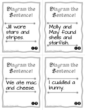 Sentence Parts 1: Subjects, Predicates, Direct Objects, and Indirect Objects