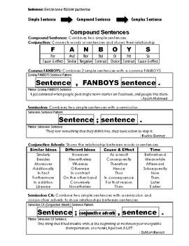 Sentence Pattern Book
