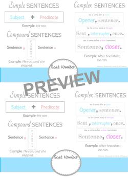 Sentence Pattern Cards for Desks or Centers!