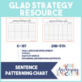 Student Sentence Patterning Chart