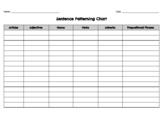 Sentence Patterning Chart GLAD