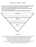 Sentence-Phrase-Word Graphic Organizer