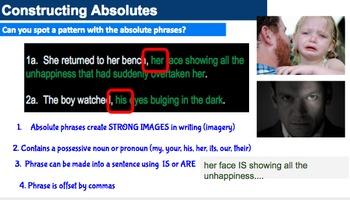 Sentence Phrases Grammar Unit: Absolute - Appositive - Participle