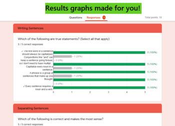 Sentence Punctuation Quiz for Google Classroom (Auto Grading)