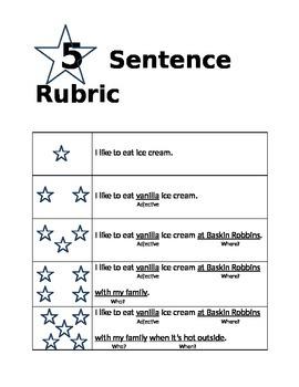 Sentence Rubric
