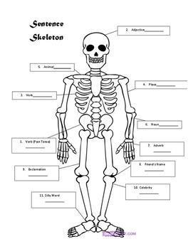 Sentence Skeleton