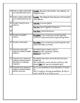 Sentence Skills: Quick Reference Sheet