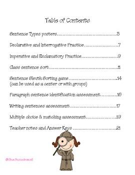Sentence Sleuths- sentence types mini unit