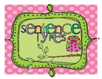 Sentence Sort (Declarative, Interrogative, Imperative, Exclamatory)