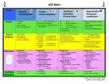 Sentence Starters ACE matrix