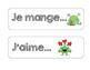 Sentence Starters En Français!