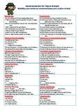 Sentence Starters, Textual Analysis, Muletillas, Spanish,