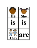 Sentence Startes with Pronouns