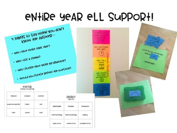 Sentence Stems 4th Grade Science for English Language Learners