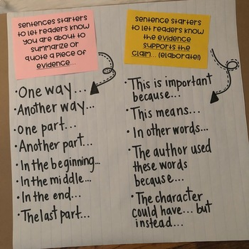 Sentence Stems Pulling Evidence & Elaborating Mini Chart