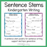 Sentence Stems for Kindergarten Writing Standards