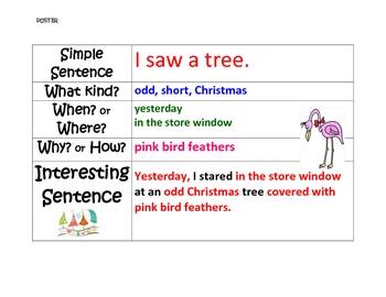 Sentence Stretching in December