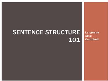 Sentence Structure 101