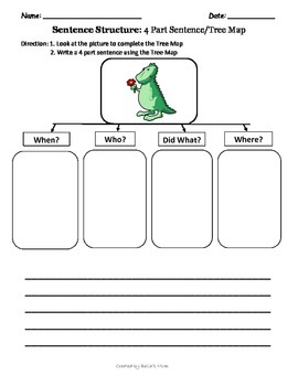 Sentence Structure: 4 Part Sentence/Tree Map