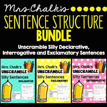 Sentence Structure Bundle - Declarative, Interrogative, Exclamatory