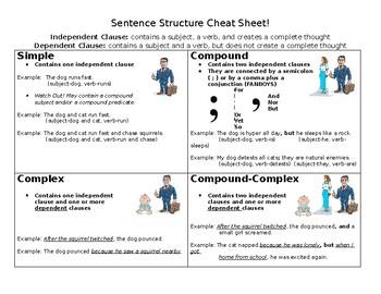 Sentence Structure Cheat Sheet